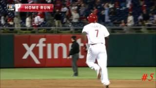 Maikel Franco | 2015 Home Runs