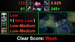Picking Your Jungler Guide - S5