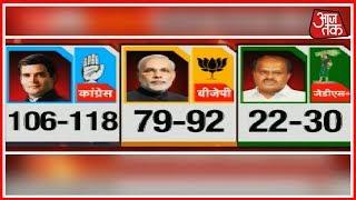 Congress To Retain Power In Karnataka | AajTak Exit Poll Results Analysis With Anjana Om Kashyap