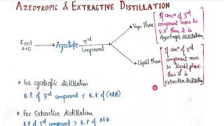 Azeotropic and Extractive Distillation