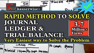 Introduction to accounting [Journal- Ledger & Trial balance] simple method(by kauserwise)