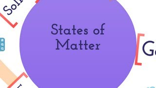 What is Solid,What is Liquid,What is Gas- States of matter for Kids