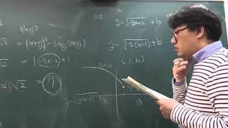 고1 쎈수학 수학2 778 780