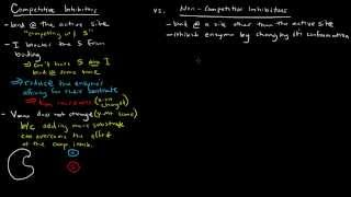 Enzymes (Part 4 of 5) - Competitive and Noncompetitive Inhibitors