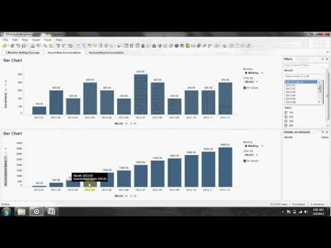 Spotfire Bar Chart with Accumulated sales