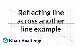 Reflecting line across another line example | Transformations | Geometry | Khan Academy