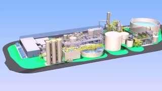 Zero Liquid Waste Mine Water Treatment