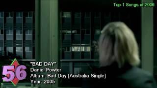 Billboard Hot 100 - Top 100 Best Songs Of 2000's