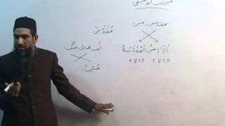 Arabic Course by Sheikh Aamir Sohail Lecture 10 (Urdu)