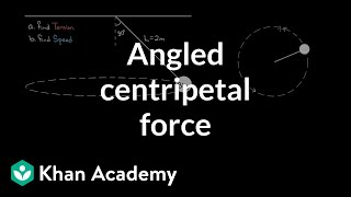 Mass swinging in a horizontal circle | Centripetal force and gravitation | Physics | Khan Academy