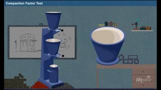 Test on Fresh Concrete by Compaction Factor [Year - 3]