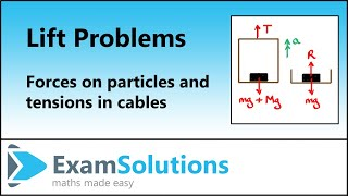 Forces on a lift and particle inside : ExamSolutions Maths Revision