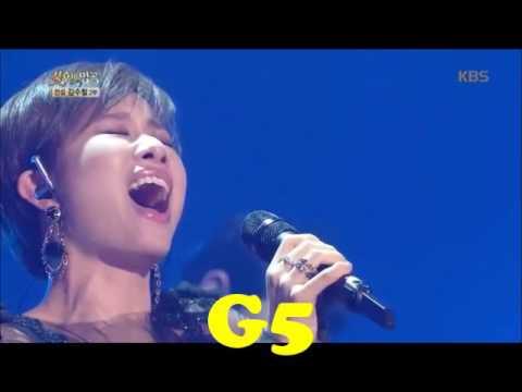 Park Kiyoung - 박기영 - Vocal Range (C#3-F6-Eb6)