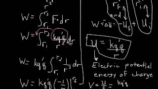 Chapter 25 - Electrostatic Potential and Energy