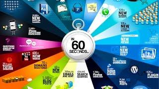 1 Dakika Neden 60 Saniye