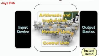 CCC Computer Basic and Fundamental