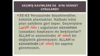 Sünnet Kelimesinin Kuran'daki kullanımı