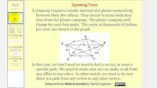 Graph Theory: Spanning Trees