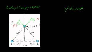 کلاس درس - الکتریسیته ساکن ۲ - حل تمرین از قانون کولن