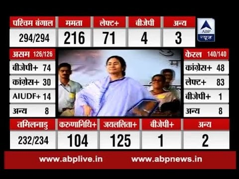 Xxx Mp4 Assembly Election Results 2016 Mamata Banerjee Didi Who Stood By People Always 3gp Sex