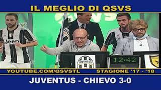 QSVS - I GOL DI JUVENTUS - CHIEVO 3-0 TELELOMBARDIA / TOP CALCIO 24