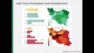 Stanford Conference on Iran: Recent Trends in the Iranian Economy