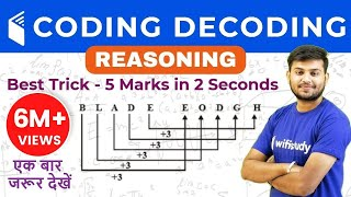 CODING DECODING Reasoning Tricks in Hindi | सिर्फ 1 ही Trick से CODING DECODING के सारे प्रश्न Solve