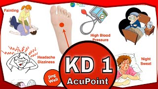 Acupuncture Point KD 1