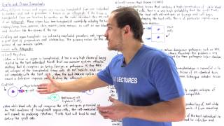 Grafting, Organ Transplants and Immunosuppression