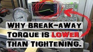 Bolt Break-Away Torque | Measuring tightening vs. loosening