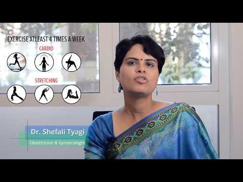 Polycystic Ovarian Disease (PCOD) in detail - Dr. Shefali Tyagi