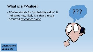 P Value Explained / What is a P-Value?