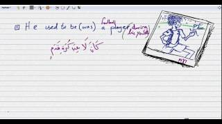 Constructing Arabic Sentences 13.2 (Examples in the Past)