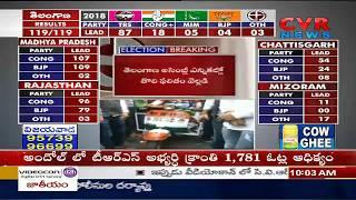 First Result in Telangana   MIM Leader Akbaruddin Owaisi Won   CVR News