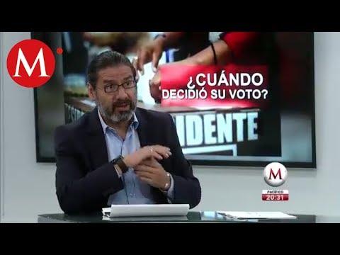 Xxx Mp4 En Qué Momento Los Mexicanos Decidieron Su Voto Francisco Abundis 3gp Sex