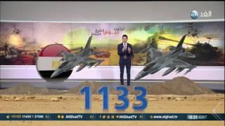 تقرير| ترتيب جيوش الشرق الأوسط.. تركيا تتصدر ومصر تتخطى إسرائيل
