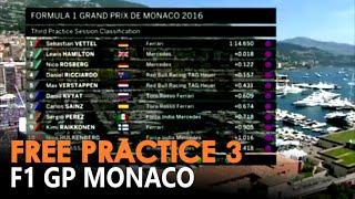 Hasil latihan ketiga Rio Haryanto di F1 GP Monaco 2016