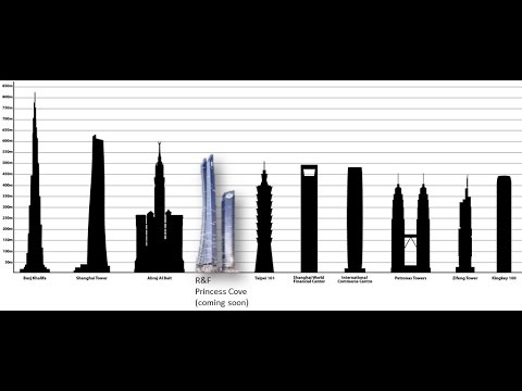 Xxx Mp4 Malaysia Bakal Bina Bangunan Tertinggi Di Asia Tenggara 550meter 3gp Sex