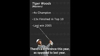 Tiger Woods Is A Contender Heading Into Masters   USA TODAY Sports