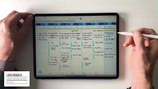 Digitaler Planer In GoodNotes - Das Ohne-Taskmanager-Experiment 6