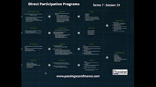 Series 7 Exam Session 24 - Direct Participation Programs