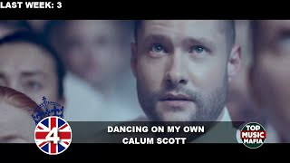 Top 10 Songs of The Week - September 3, 2016 (UK BBC CHART)
