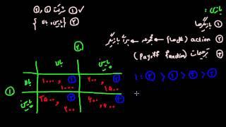 نظریه بازی ها ۰۲ - عناصر تشکیل دهنده بازی