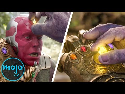 Top 10 Things To Remember Before Seeing Avengers Endgame