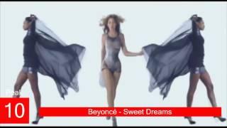 Beyoncé Billboard Chart History