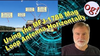 Using the MFJ-1788 Mag Loop Antenna Horizontally (#135)
