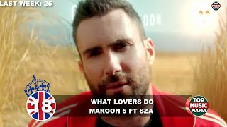 Top 40 Songs of The Week - October 7, 2017 (UK BBC CHART)