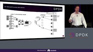 Make DPDK's software traffic manager a deployable solution for vBNG