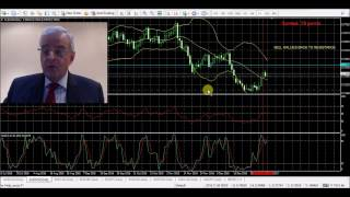 Forex 09/01/2017 Daily Fundamental and Technical Analysis