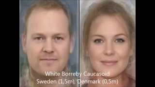 List of ethnicities in Europe